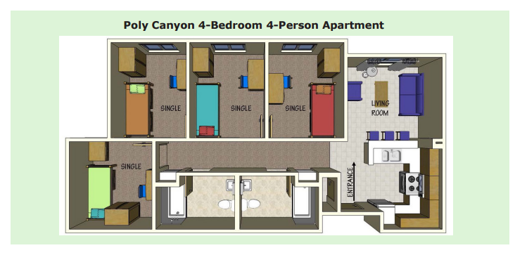 Please Choose The Full Apartment Option To House Individuals Of Different  Genders Together.
